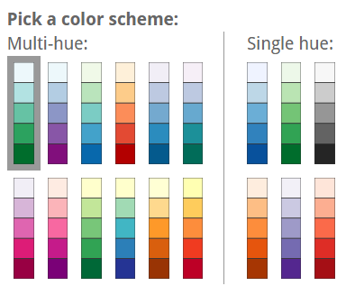 colorbrewer's multi hue color scales